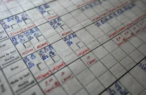 catalog de note