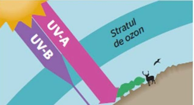 stratul-de-ozon
