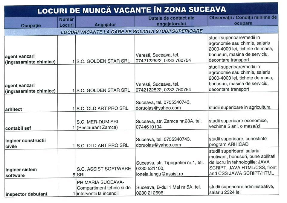 Locuri de munca in italia zona padova